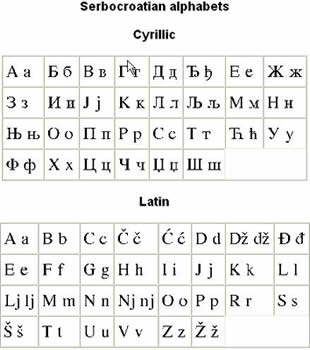 an analysis of celtic languages and their history Stifter: the old celtic languages (general information) - free download as pdf file (pdf), text file (txt) or read online for free.