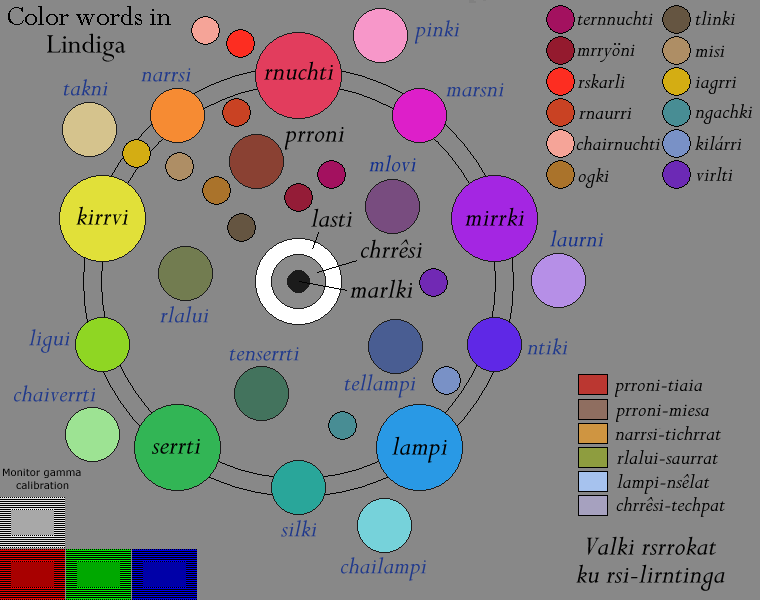 Color map with meaningful names  Superellipse